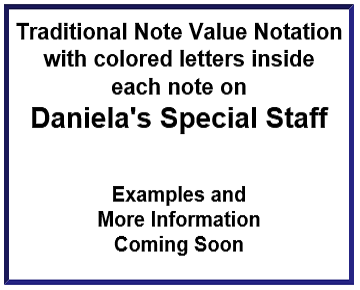 The Letter Notation System